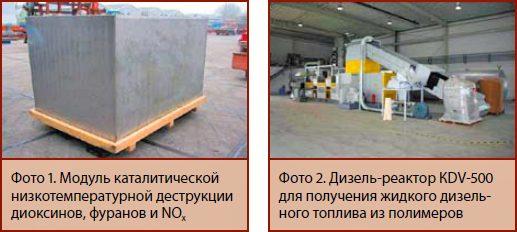 Плазмотермическая переработка бытовых отходов в России
